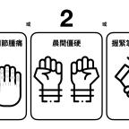 三個方法,讓您早期發現類風濕性關節炎