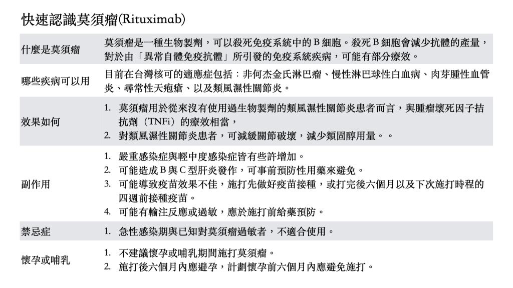 快速認識莫須瘤Rituximab